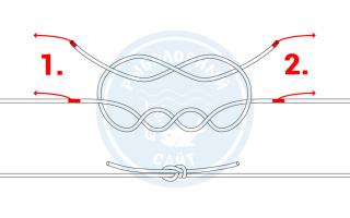 Как завязать леску на рыболовный крючок разными узлами