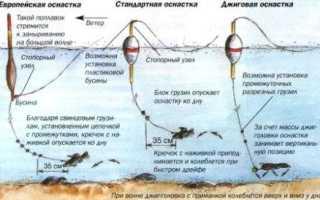 Оснастка поплавочной удочки для различных условий ловли