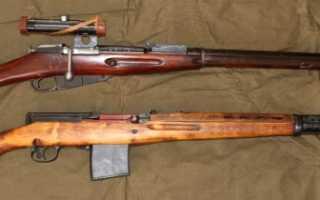 Все про охолощенное оружие: что это такое и чем отличается от боевого