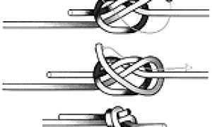 Крофордский узел: как вязать, практические советы, плюсы и минусы