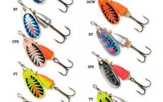 Блесна блю фокс для ловли щуки преимущества и особенности
